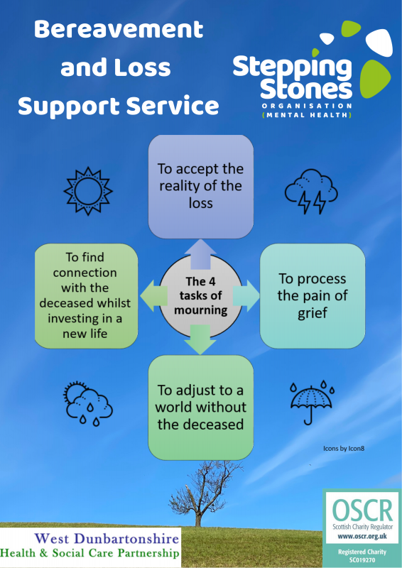 Clydesider Bereavement and Loss Service flyer